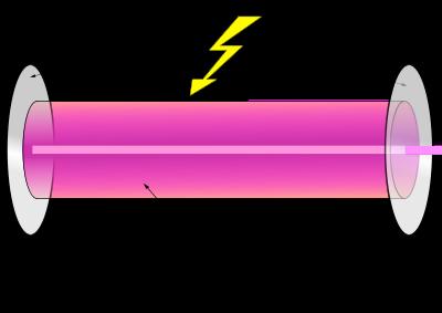 laserdis